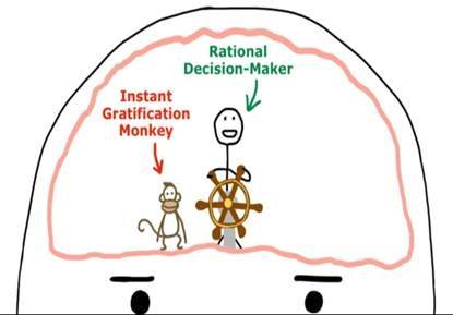 Drawing of the rational decision maker and the instant gratification monkey by Tim Urban from Wait but Why, Uitstelgedrag